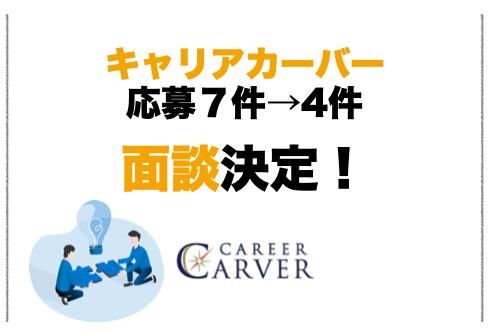 DAY17:キャリアカーバーの応募で4件のエージェント面談決定!【3件落選】